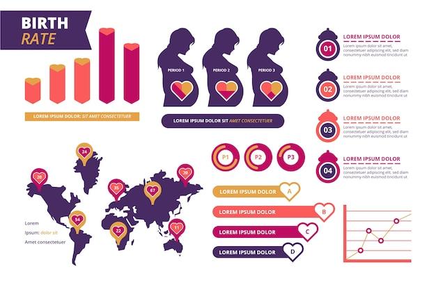 Infografika wskaźnik urodzeń