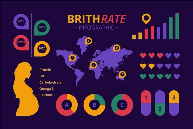 Infografika wskaźnika urodzeń z wykresami