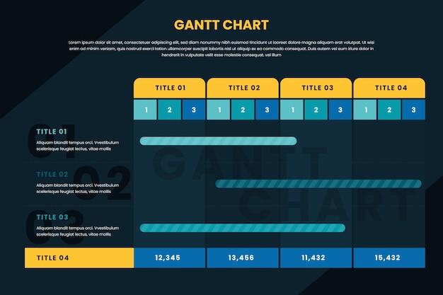 Infografika wykresu gantta