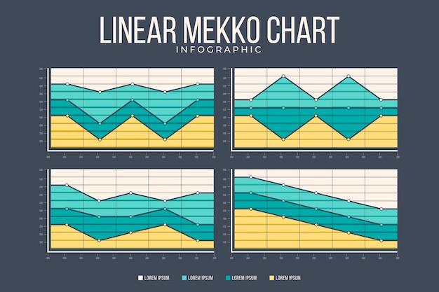 Infografika wykresu liniowego mekko