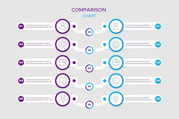 Infografika wykresu porównawczego