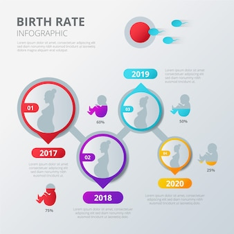 Infografika z analizą wskaźnika urodzeń