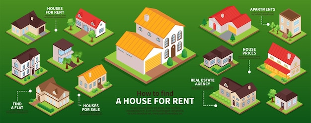 Infografika Z Izometrycznymi Prywatnymi Domami Na Sprzedaż I Wynajem Ilustracja 3d Darmowych Wektorów