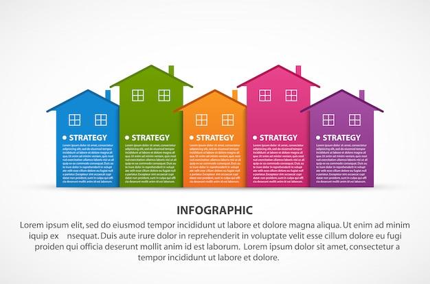 Infografika z kolorowymi domami.