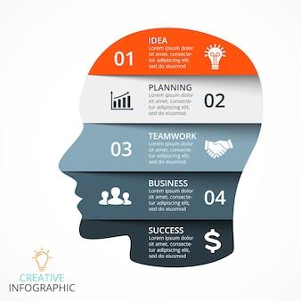 Infografika z ludzką głową generowanie nowych pomysłów szablon wektor edukacyjny kreatywne myślenie