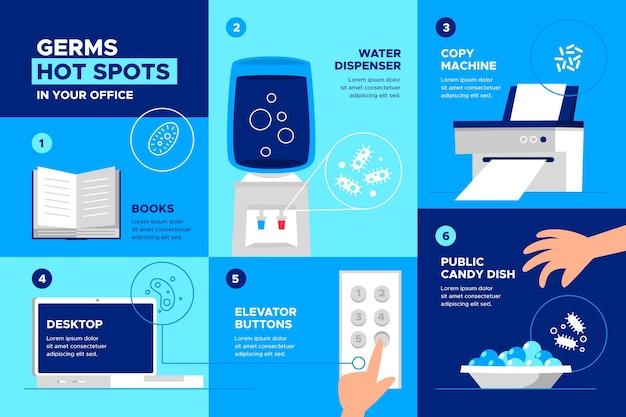 Infografika z pakietem hot spotów zarazków