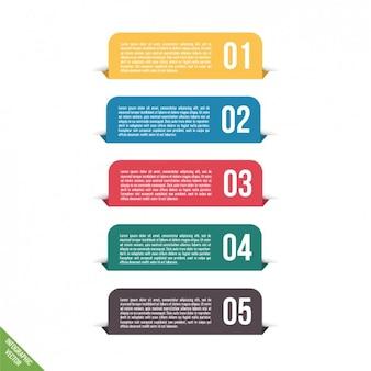 Infografika z pięciu pełnych kolorowych kartach