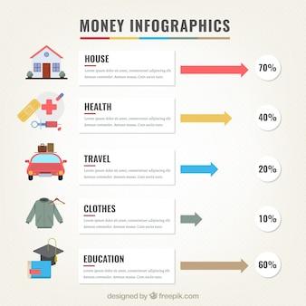 Infografika z różnych wydatków gospodarstw domowych