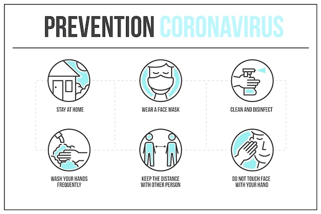 Infografika zapobiegania koronawirusa