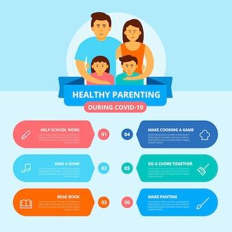 Infografika zdrowego rodzicielstwa