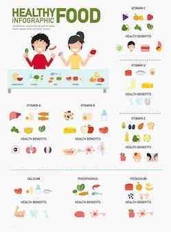 Infografika zdrowej żywności