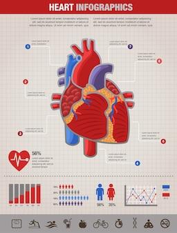 Infografika zdrowia ludzkiego serca, choroby i zawału serca