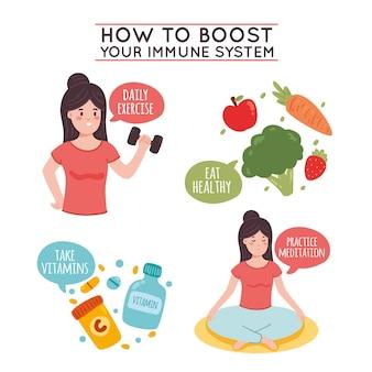 Infografika ze sposobami na wzmocnienie układu odpornościowego
