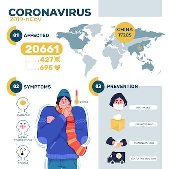 Infografika ze szczegółami na temat koronawirusa z ilustrowanym mężczyzną