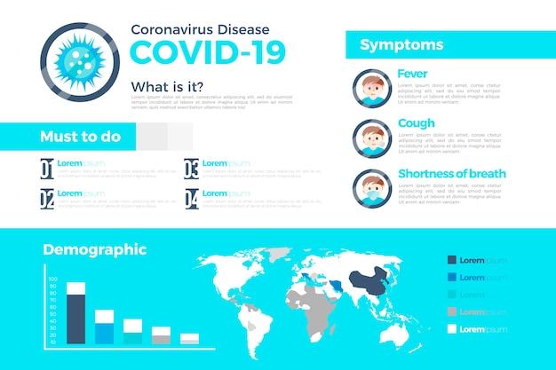 Infografika ze szczegółami na temat koronawirusa