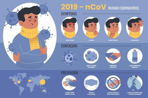 Infografika ze szczegółowymi informacjami na temat koronawirusa z ilustrowanym chorym mężczyzną