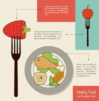 Infografika żywności
