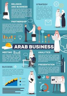 Infografiki arabskich ludzi biznesu