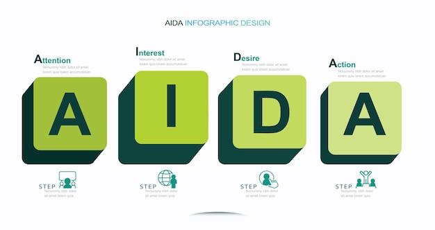 Infografiki biznesowe etapy lejka sprzedaży aida marketing uwaga zainteresowanie zainteresowanie
