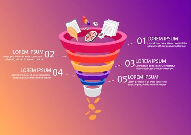 Infografiki biznesowe lejka sprzedaży.