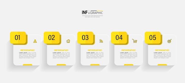 Infografiki biznesowe w 5 krokach