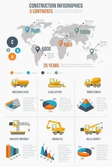 Infografiki budowlane. element budynku, grafika prezentacyjna i wykres, mapa świata
