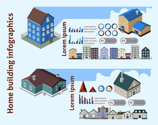 Infografiki budynku domu