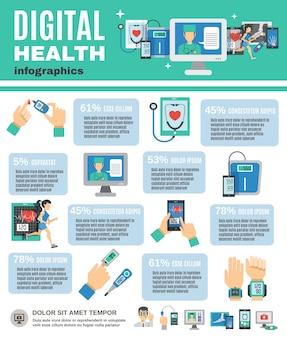 Infografiki cyfrowe zdrowia