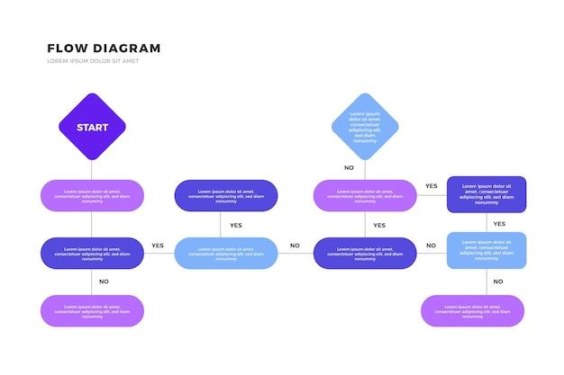 Infografiki diagramu przepływu