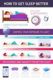 Infografiki do spania pod kątem prostym