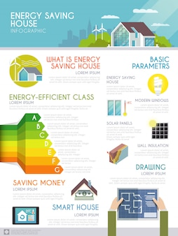 Infografiki domu oszczędności energii