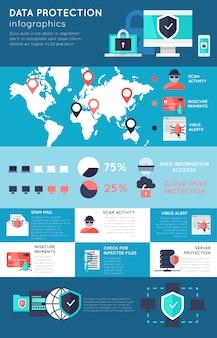 Infografiki dotyczące ochrony danych