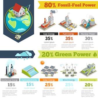 Infografiki dotyczące wytwarzania energii z paliw kopalnych i odnawialnych źródeł energii.