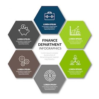 Infografiki działu finansów