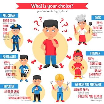 Infografiki dzieci zawodów