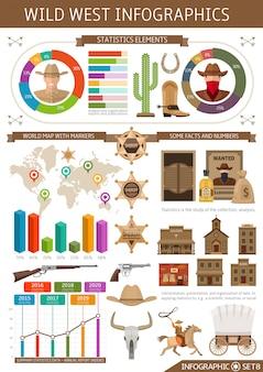 Infografiki dzikiego zachodu