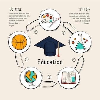 Infografiki edukacji rysowane ręcznie