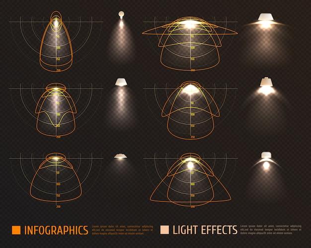 Infografiki efektów świetlnych
