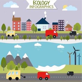 Infografiki ekologia z budynków i samochodów