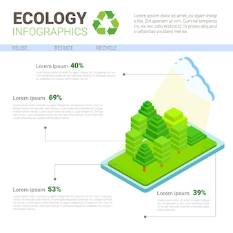 Infografiki ekologii