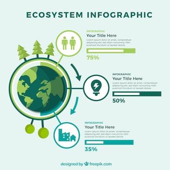 Infografiki ekosystemu