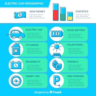 Infografiki elektryczne samochodu