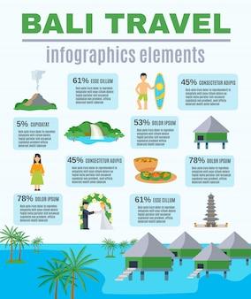 Infografiki elementy bali podróży