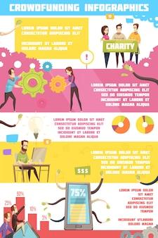 Infografiki finansowania społecznościowego