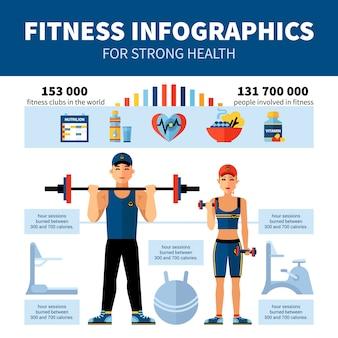 Infografiki fitness z statystyk klubów sportowych