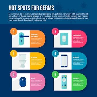 Infografiki gorące miejsca zarazki