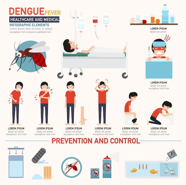 Infografiki gorączki denga