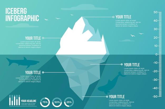 Infografiki góry lodowej