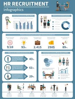 Infografiki hr ludzie rekrutacji
