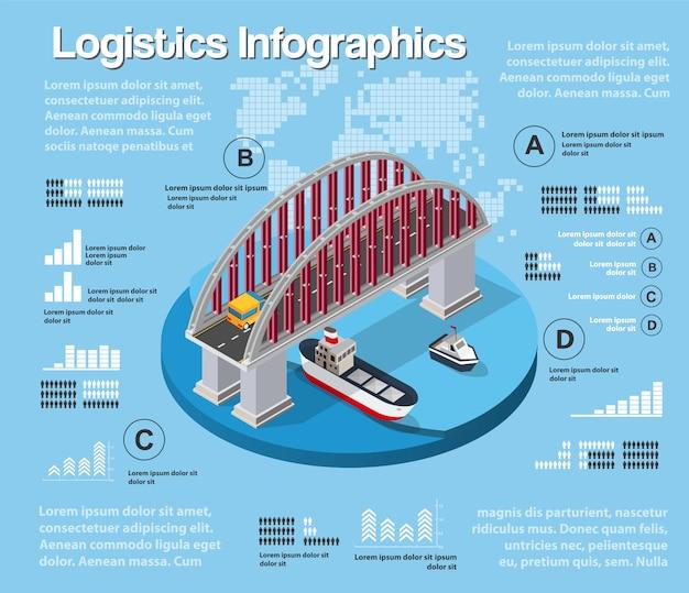 Infografiki ilustracja logistyczna miejskiego transportu drogowego